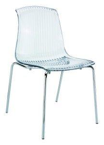 Krzesło do kuchni Alegro clear