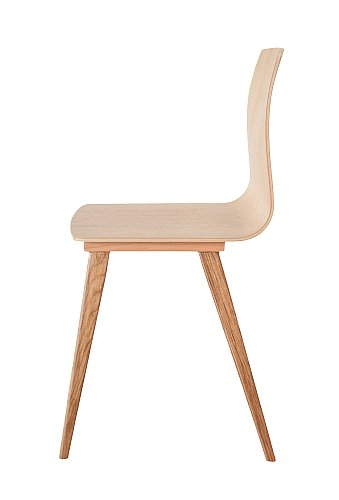 Krzesła Kuchenne